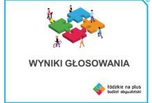 """Photo of Budżet obywatelski """"ŁÓDZKIE NA PLUS 2021"""". Oto zwycięskie projekty z Radomska i powiatu"""